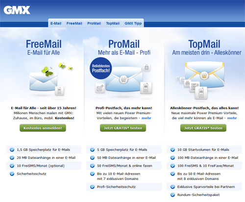 gmx login net